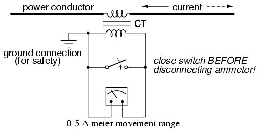 Pleasant Current Transformer Wiring Diagram Basic Electronics Wiring Diagram Wiring 101 Ivorowellnesstrialsorg