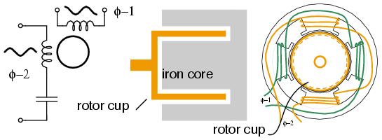 Servo Motor Winding Diagram - impremedia.net