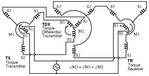Toyota 22R Vacuum Diagram - Lir Wiring 101 on nissan d21 tires, nissan d21 transmission, honda accord wiring diagram, nissan d21 brake system, nissan d21 parts catalog, lexus rx300 wiring diagram, nissan d21 rear suspension, nissan d21 dimensions, audi a4 wiring diagram, nissan d21 fan belt, mitsubishi l200 wiring diagram, mercedes sprinter wiring diagram, nissan d21 accessories, toyota celica wiring diagram, mazda 3 wiring diagram, mazda 6 wiring diagram, nissan d21 ignition coil, nissan d21 engine, honda civic wiring diagram, mitsubishi lancer wiring diagram,