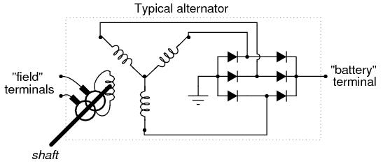 Wiring Diagram Of Car Alternator Sc 1 Rh Color Castles Typical And External Voltage Regulator Ford: Ford GM Alternator Regulator Wiring Diagram At Sewuka.co