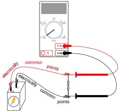 Great Colors Of Electrical Wires Images - Simple Wiring Diagram ...